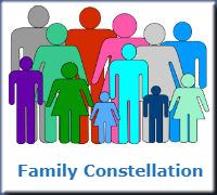 Family Constellations with Kathy South
